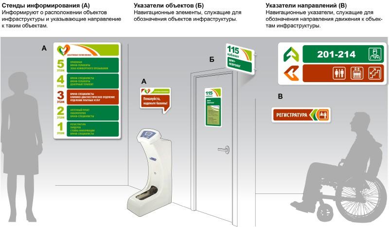 RUKOVODSTVO-PO-NAVIGATII_BRENDBUK-18.jpg