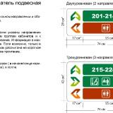 RUKOVODSTVO-PO-NAVIGATII_BRENDBUK-27