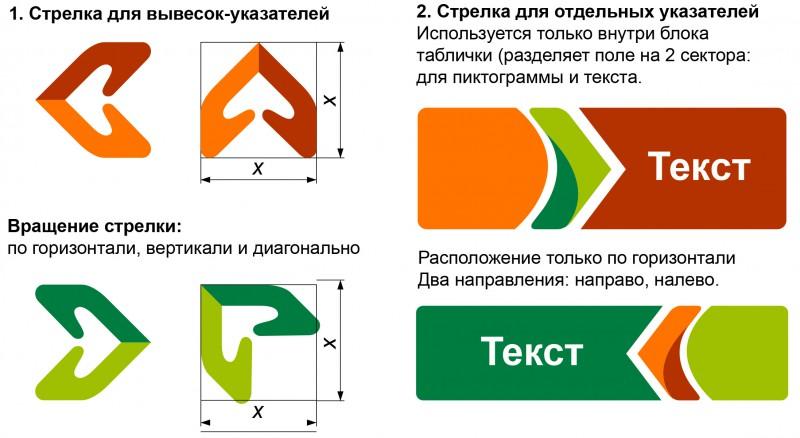 RUKOVODSTVO-PO-NAVIGATII_BRENDBUK-5.jpg