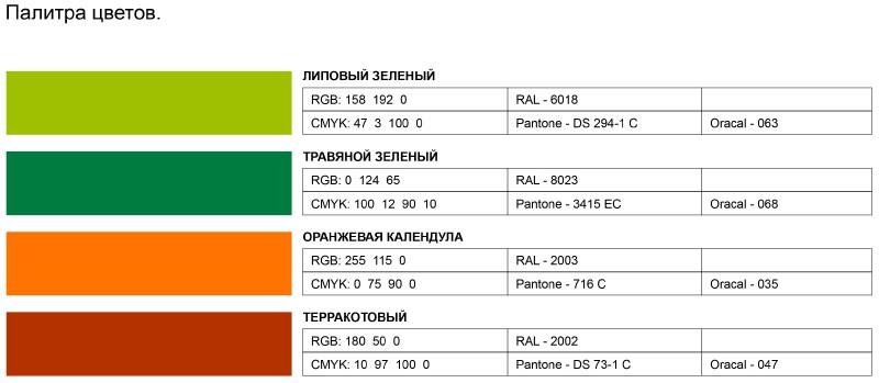 RUKOVODSTVO-PO-NAVIGATII_BRENDBUK-8.jpg