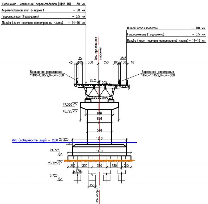 05 21 ТКР 2.1 ИС 01 Общий вид моста 12.14 1 1
