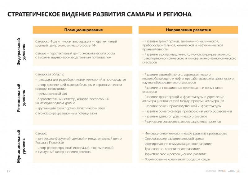 avrora-prezentatsiya-russmall_page-0002.jpg