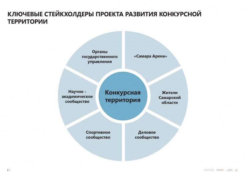 avrora-prezentatsiya-russmall_page-0003.jpg
