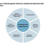 avrora-prezentatsiya-russmall_page-0003