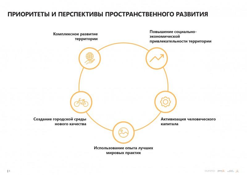 avrora-prezentatsiya-russmall_page-0004.jpg