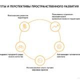 avrora-prezentatsiya-russmall_page-0004