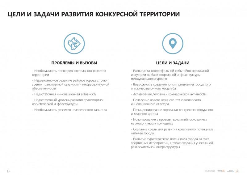 avrora-prezentatsiya-russmall_page-0005.jpg