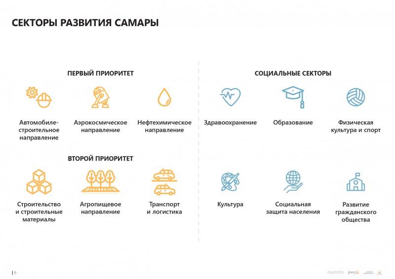 avrora-prezentatsiya-russmall_page-0006.jpg