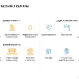 avrora-prezentatsiya-russmall_page-0006