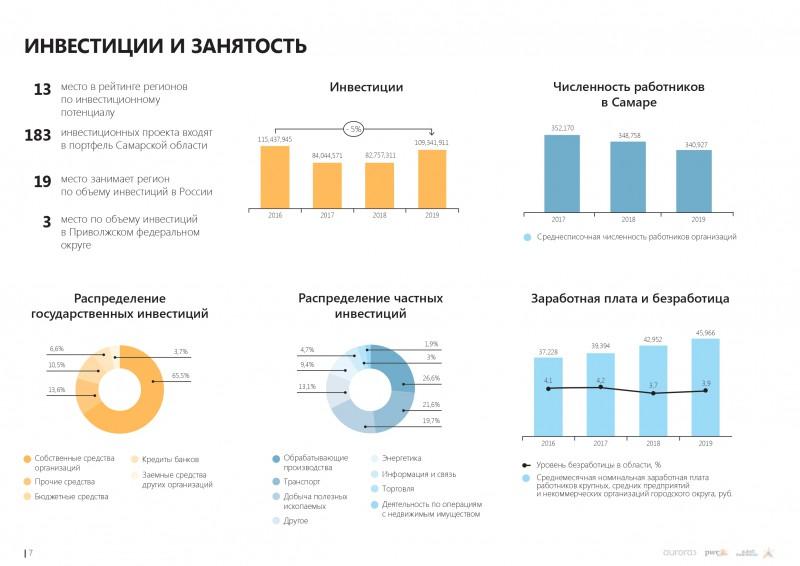 avrora-prezentatsiya-russmall_page-0007.jpg