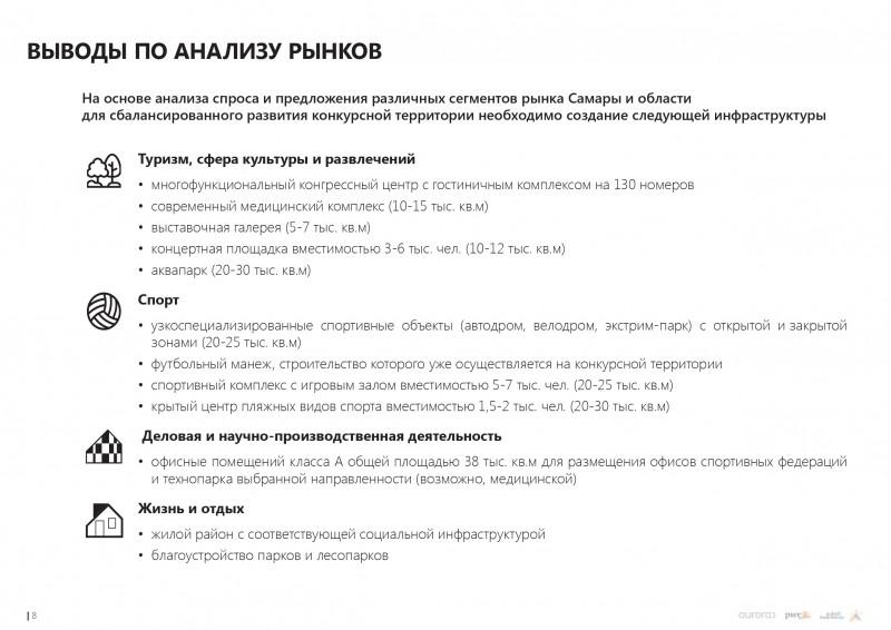 avrora-prezentatsiya-russmall_page-0008.jpg