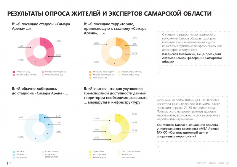avrora-prezentatsiya-russmall_page-0012.jpg