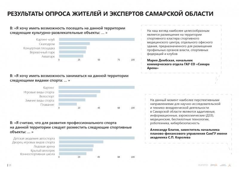 avrora-prezentatsiya-russmall_page-0013.jpg