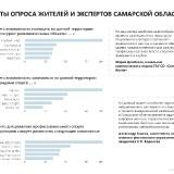 avrora-prezentatsiya-russmall_page-0013