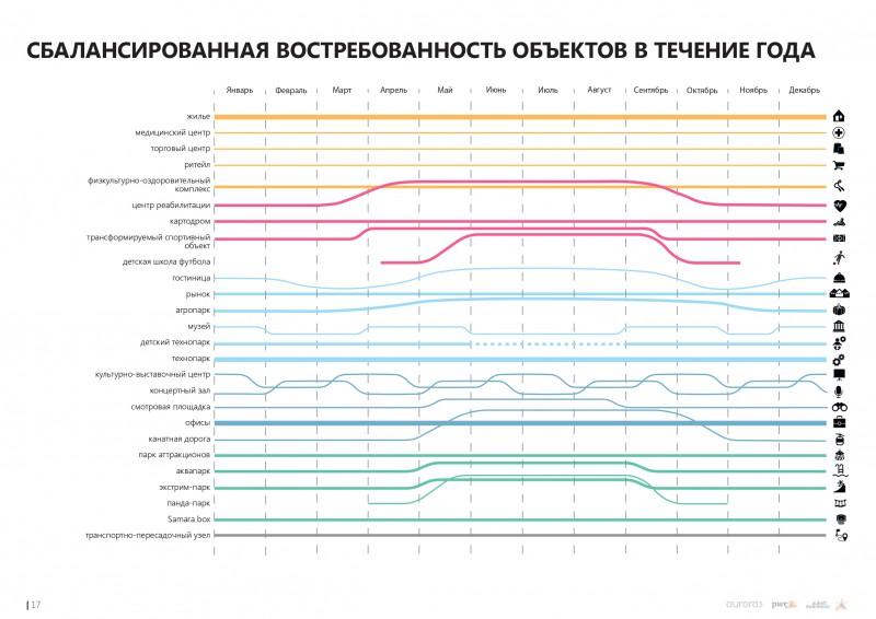avrora-prezentatsiya-russmall_page-0017.jpg