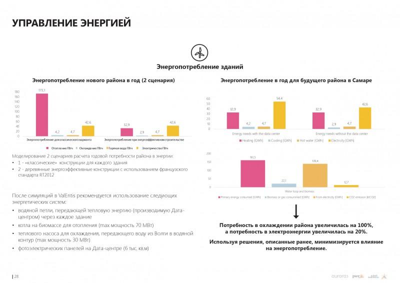avrora-prezentatsiya-russmall_page-0028.jpg