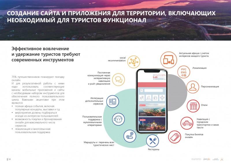 avrora-prezentatsiya-russmall_page-0034.jpg