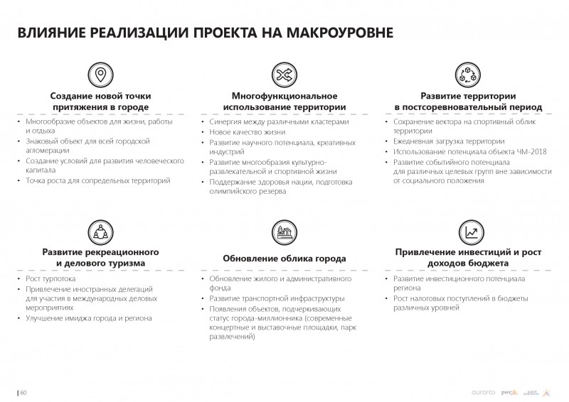 avrora-prezentatsiya-russmall_page-0060.jpg