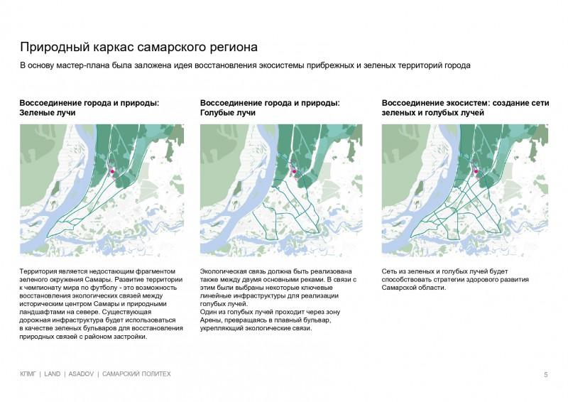 kpmg prezentatsiya a4 rus page 0005