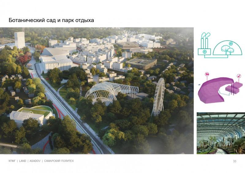 kpmg-prezentatsiya-a4-rus_page-0033.jpg