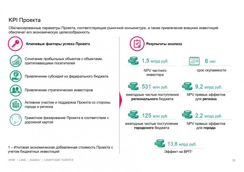 kpmg prezentatsiya a4 rus page 0039