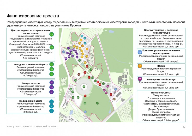 kpmg-prezentatsiya-a4-rus_page-0040.jpg