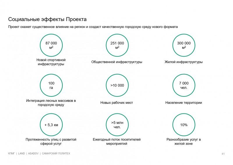 kpmg prezentatsiya a4 rus page 0041