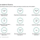 kpmg-prezentatsiya-a4-rus_page-0041