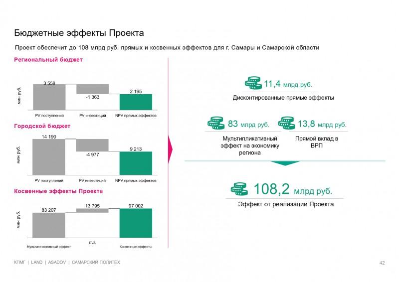 kpmg prezentatsiya a4 rus page 0042