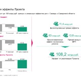 kpmg-prezentatsiya-a4-rus_page-0042
