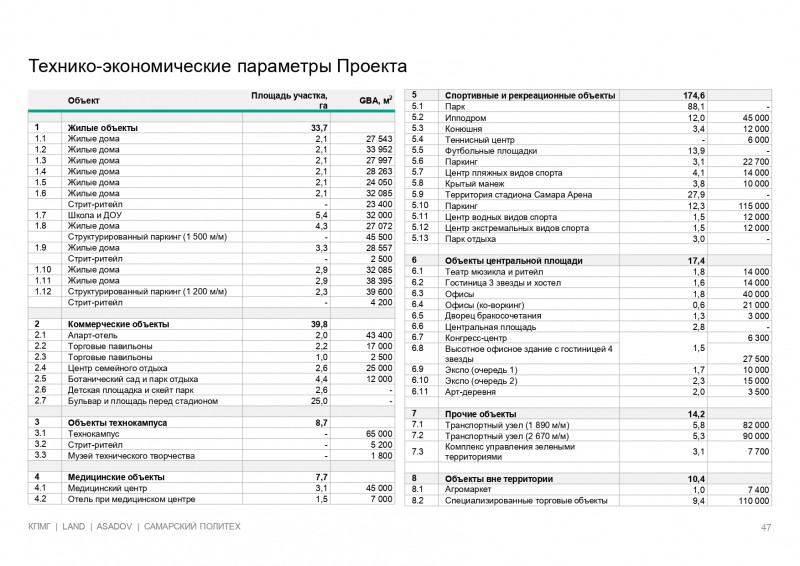 kpmg prezentatsiya a4 rus page 0047