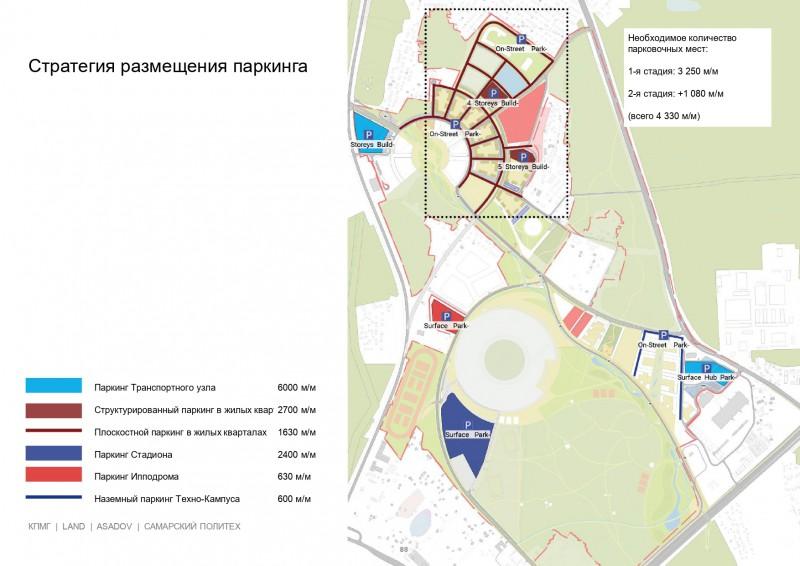 kpmg prezentatsiya a4 rus page 0052