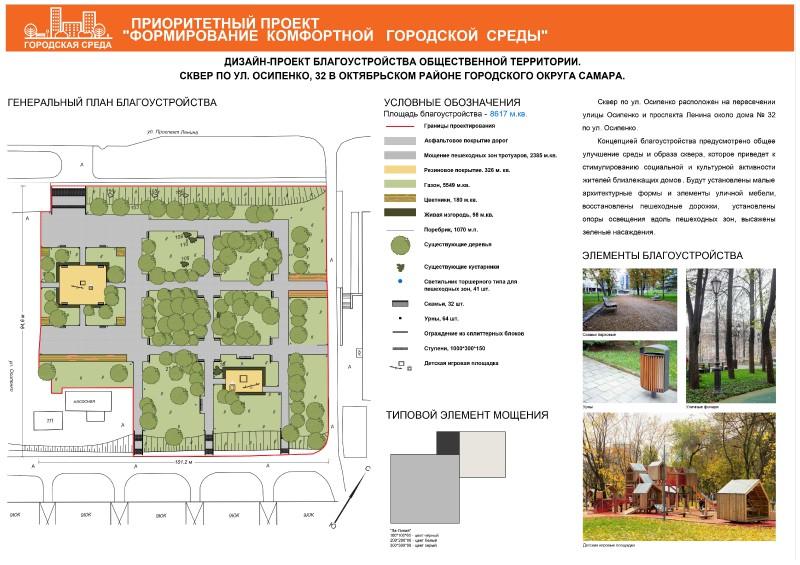 8 Бульвар Осипенко от ул. Мичурина до пр.Ленинв